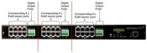 Sensor Ports Output Ports 768x276